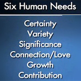 Human Needs Psychology